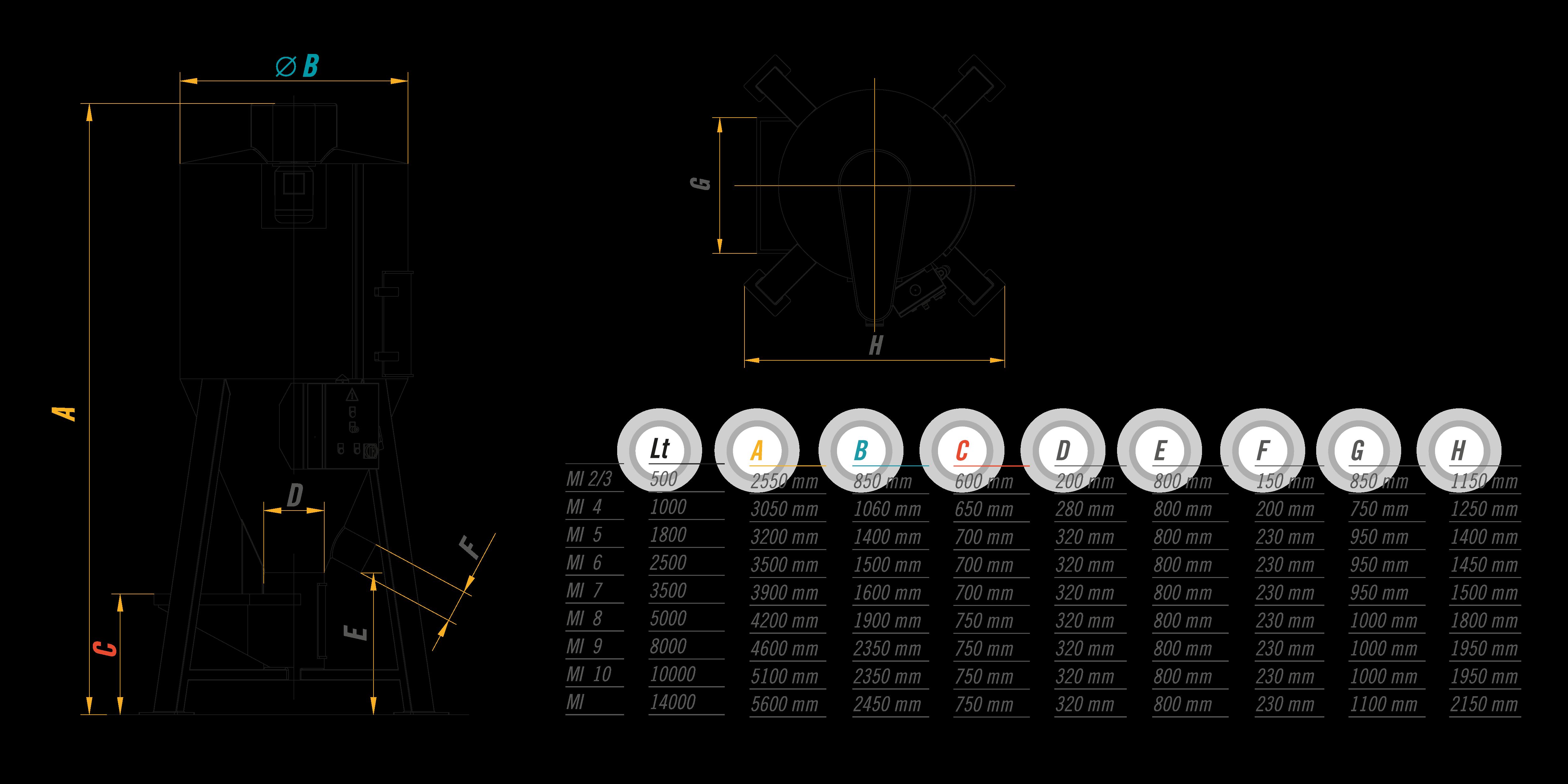 Вертикальный смеситель Mb Conveyors серии MI
