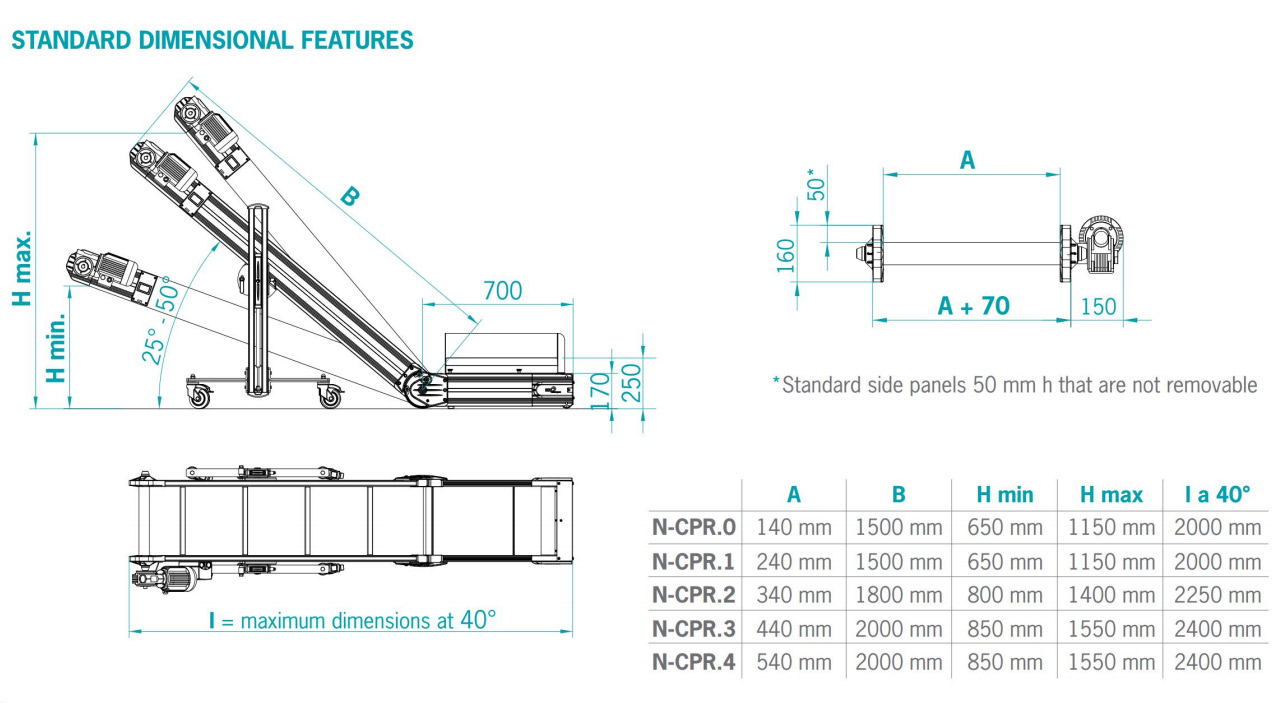 Конвейер Mb Conveyors серии N-CPR