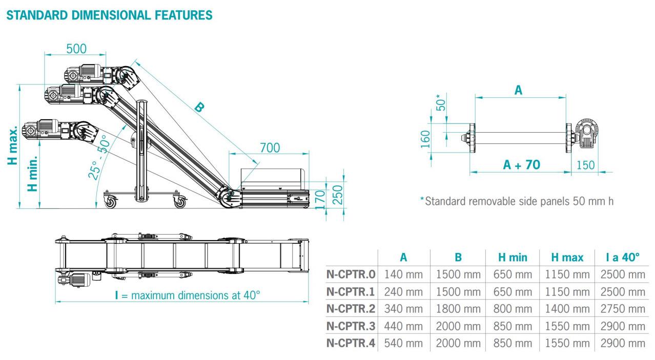 Конвейер Mb Conveyors серии N-CPTR