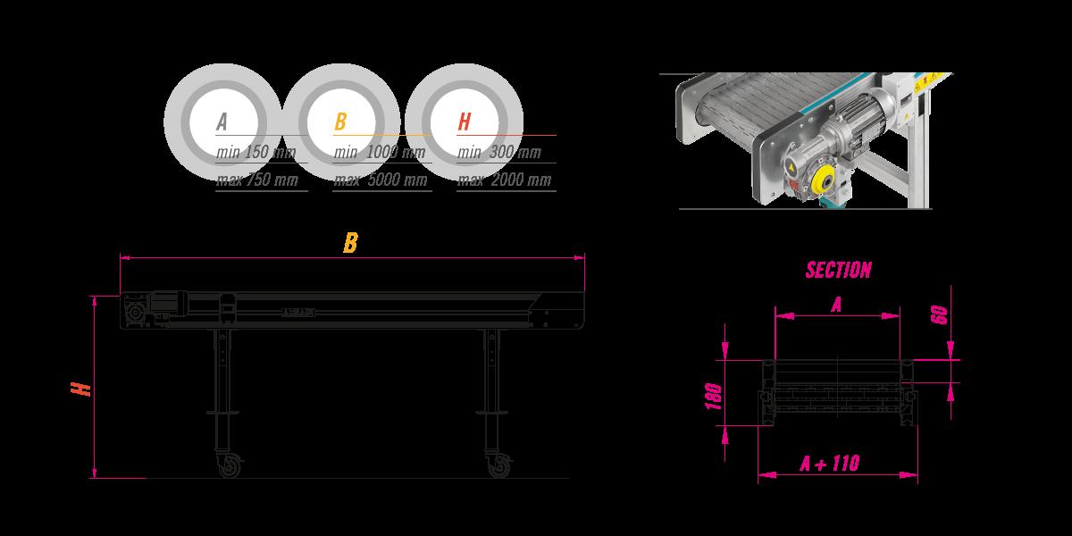 Конвейер с металлической лентой серии PA TM