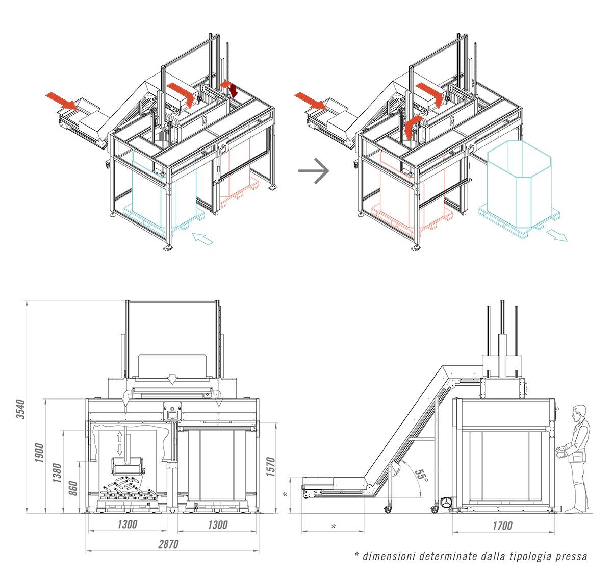 Установка для заполнения контейнера SOFT DROP