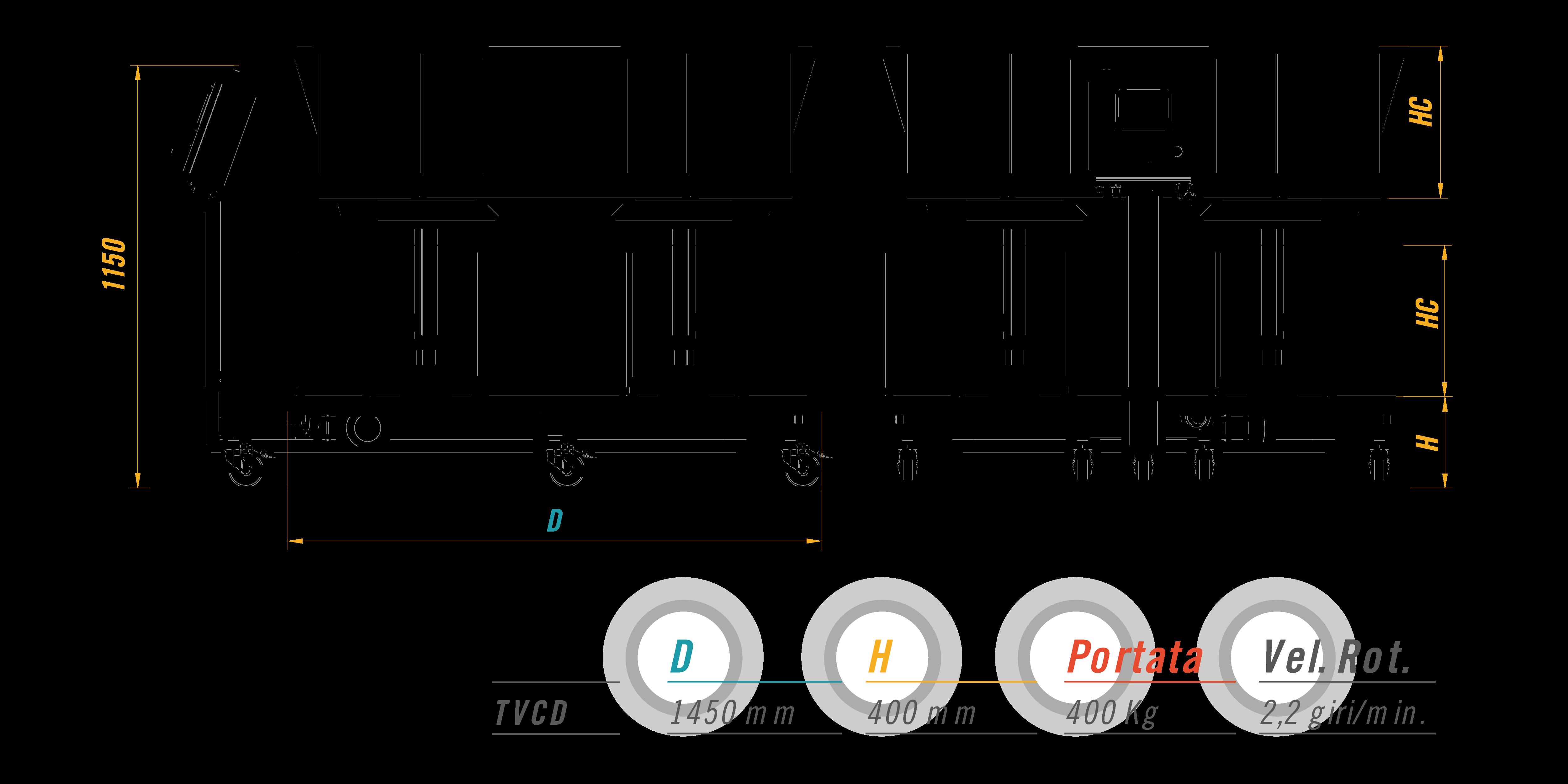 Стол вращающийся с двумя уровнями серии TVCD