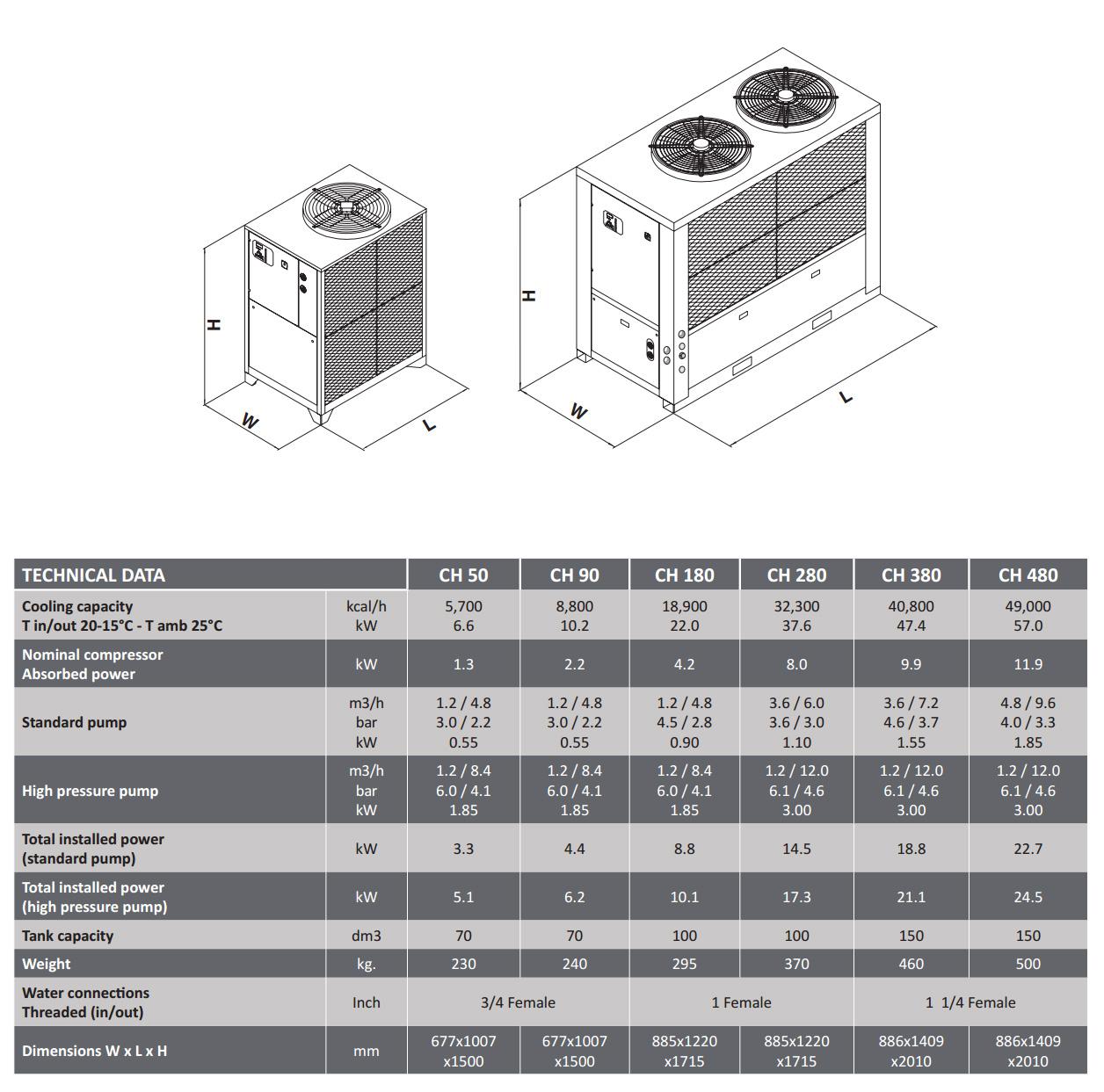 Чиллер (водоохладитель) Aquatech 6,7-57 кВт